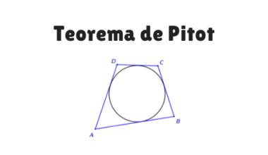 teorema de pitot